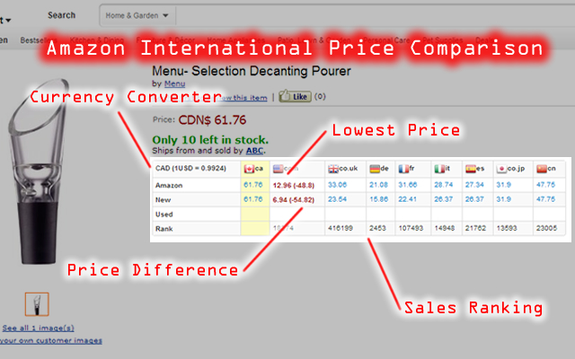 Amazon International Price Comparison for Firefox screenshot 1