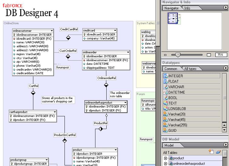 dbdesigner linux