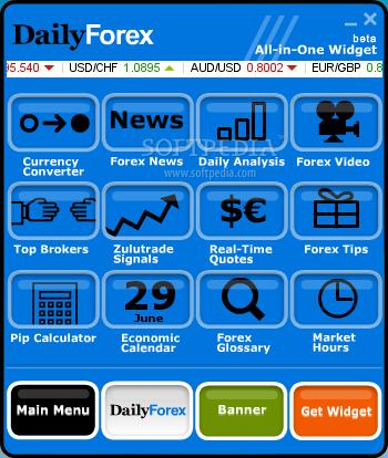 Forex widgets for your website