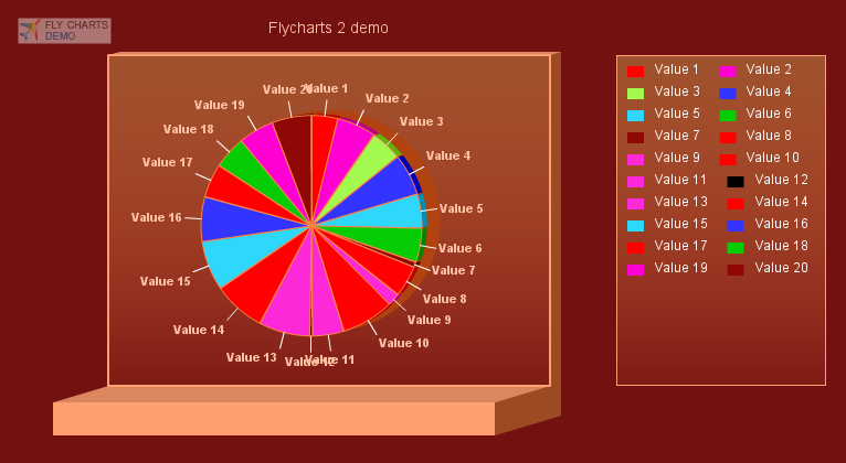 FlyCharts screenshot 1