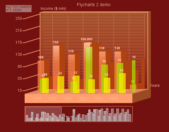 FlyCharts screenshot 2
