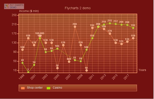 FlyCharts screenshot 6