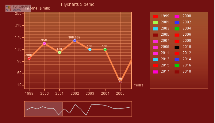 FlyCharts screenshot 8