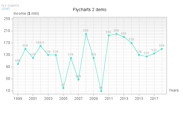 FlyCharts screenshot 9