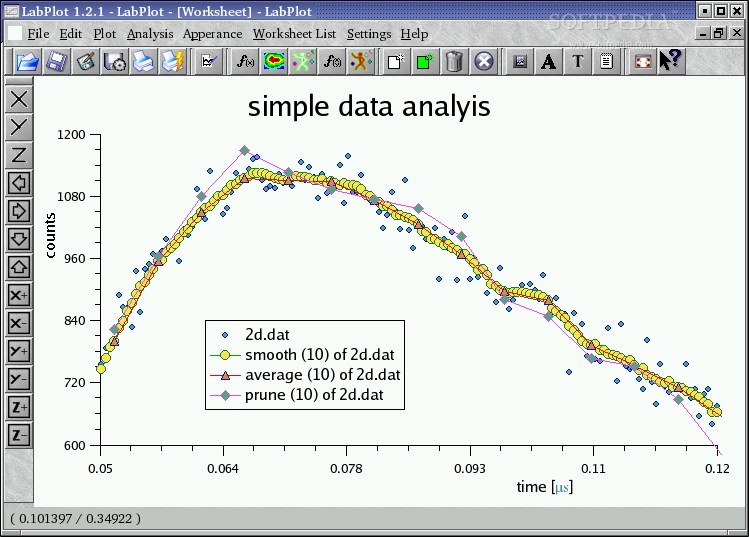 LabPlot screenshot 3