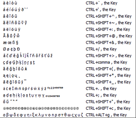 Zombie Keys for Thunderbird screenshot 1