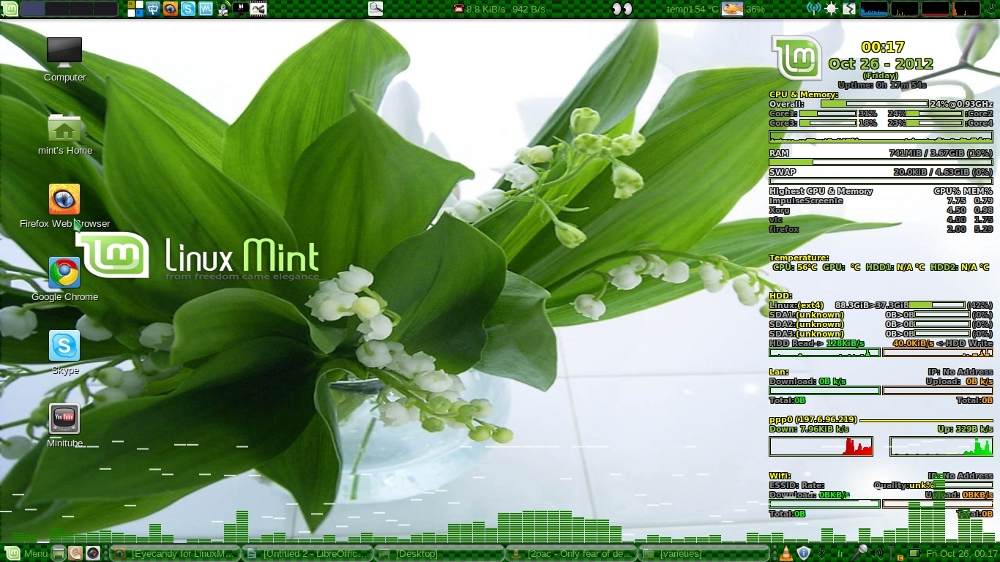 Download conky-LinuxMint Linux